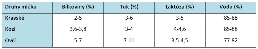 tab-1