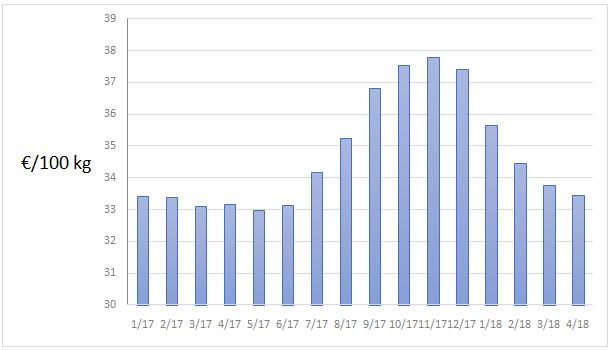 graf-6
