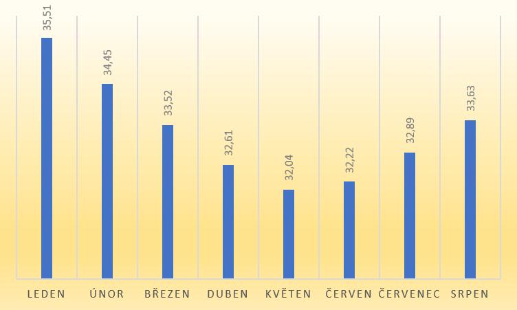 vyvoj-cen-mleka-v-eu-srpen-2018