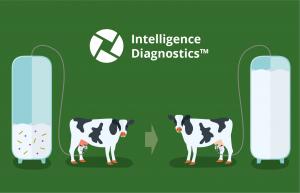 Odhalte rizika ve stádě z jediného vzorku mléka